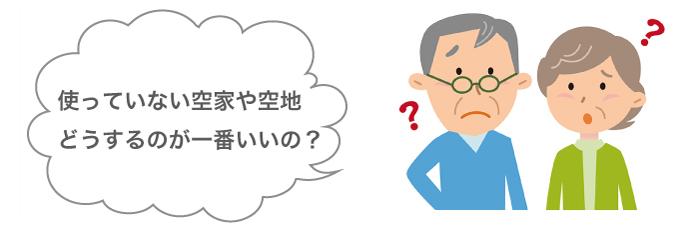 三共矢崎建設株式会社空家・空地対策空家・空地対策について